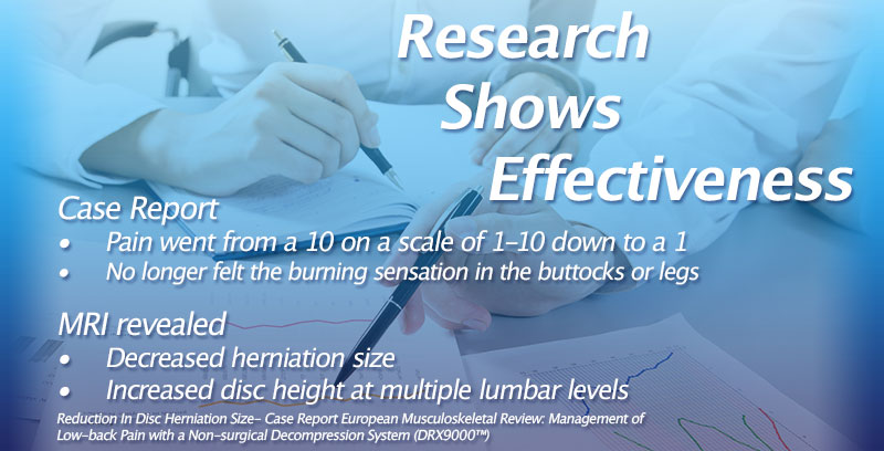 research proves effectiveness
